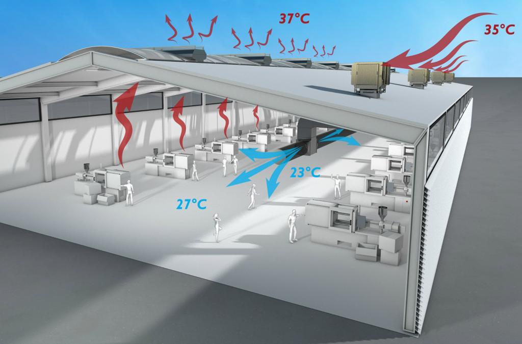 Ventilación y Extracción Industrial
